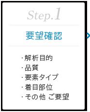 Step.1 [要望確認] ・解析目的 ・品質 ・要素タイプ ・着目部位 ・その他 ご要望