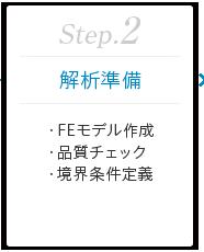 Step.2 [解析準備] ・FEモデル作成 ・品質チェック ・境界条件定義