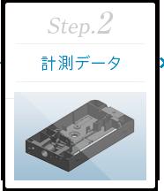 Step.2 [計測データ]