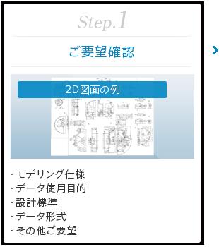 Step.1 [ご要望確認] 「2D図面の例」 ・モデリング仕様 ・データ使用目的 ・設計標準 ・データ形式 ・その他ご要望