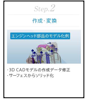 Step.2 [作成・変換] 「エンジンヘッド部品のモデル化例」・3D CADモデルの作成データ修正 ・サーフェスからソリッド化