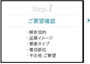 Step.1 [ご要望確認] ・解析目的 ・品質イメージ ・要素タイプ ・着目部位 ・その他 ご要望