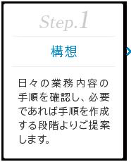 Step.1 [構想] 日々の業務内容の手順を確認し、必要であれば手順を作成する段階よりご提案します。