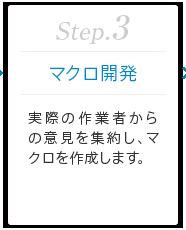 Step.3 [マクロ開発] 実際の作業者からの意見を集約し、マクロを作成します。