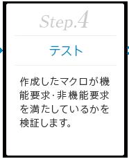 Step.4 [テスト] 作成したマクロが機能要求・非機能要求を満たしているかを検証します。