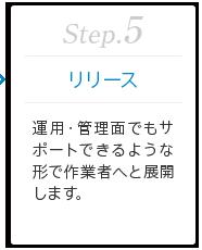 Step.5 [リリース] 運用・管理面でもサポートできるような形で作業者へと展開します。